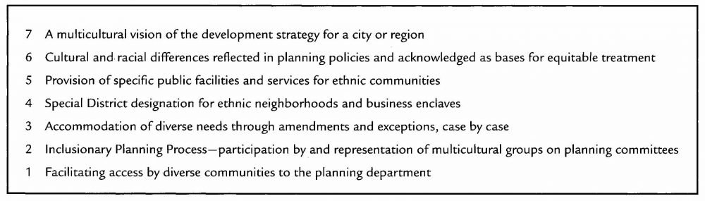 A ladder of planning principles supporting multiculturalism by Mohammad A. Qadeer (1997).