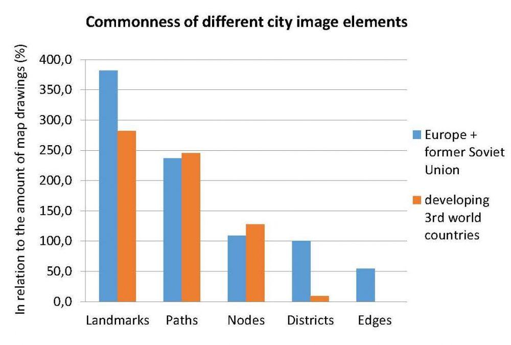 commonness_pohjoinen-ja-etela