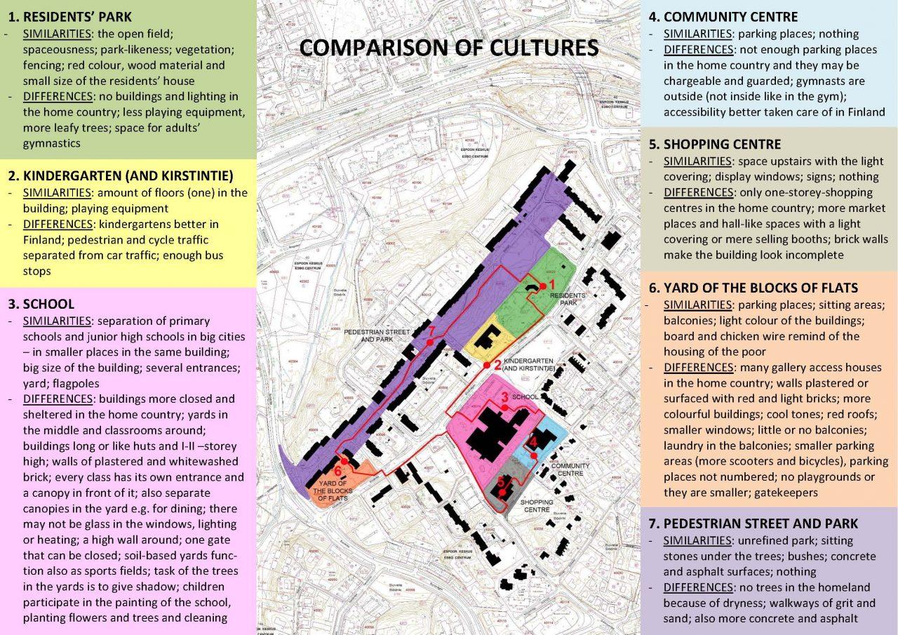 comparison-of-cultures