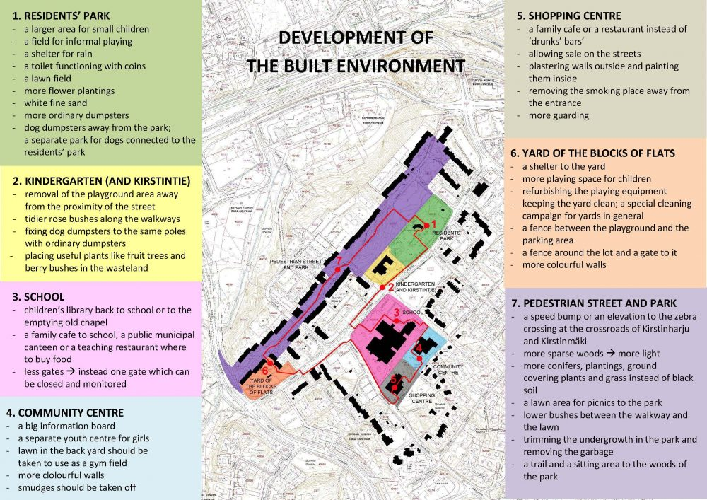 development-of-the-built-environment1