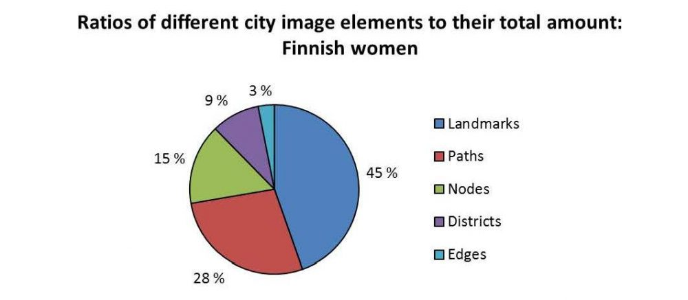ratios_suomi