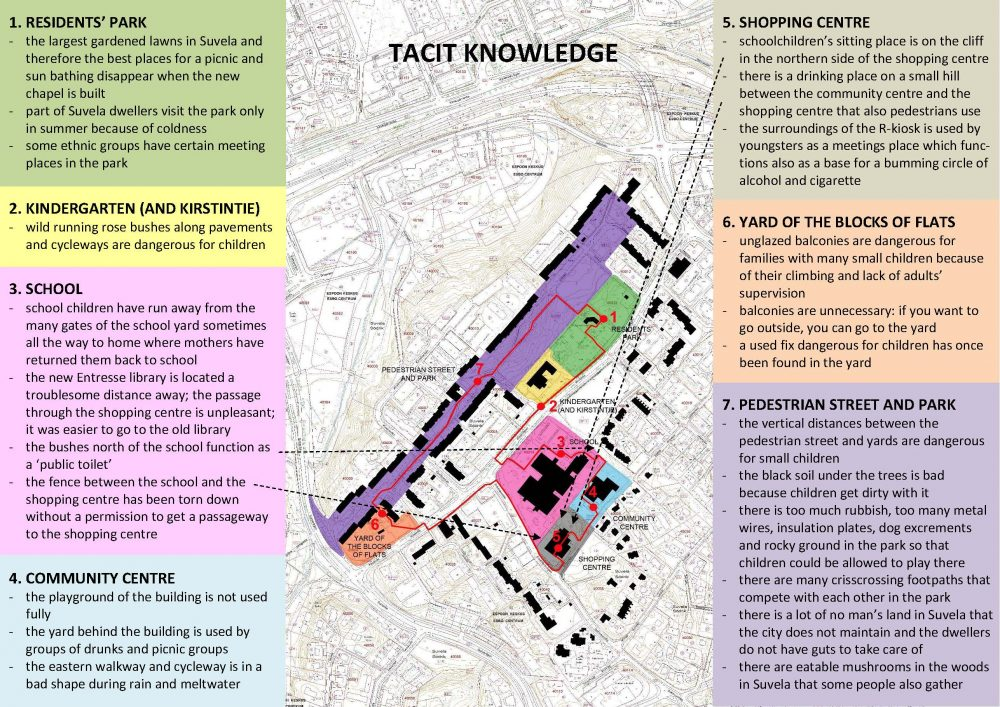 tacit-knowledge