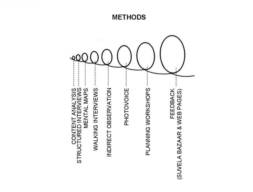 Methods_scheme